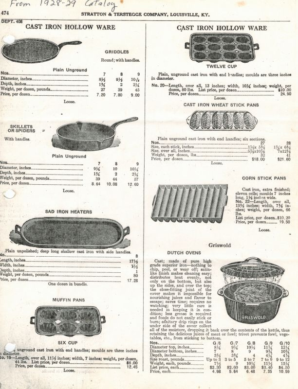 Stratton and Terstegge Co. 1928-29 catalog sheet.jpg