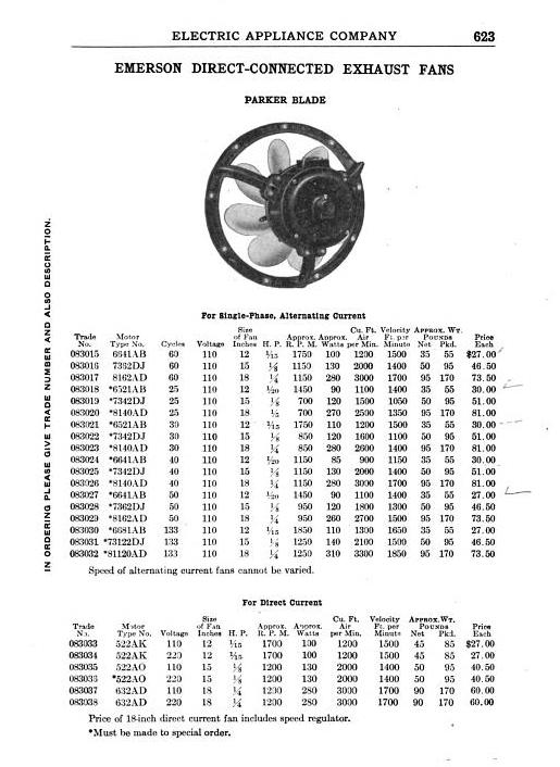 Direct Current Fan : Emerson alternating direct current fan motors pre